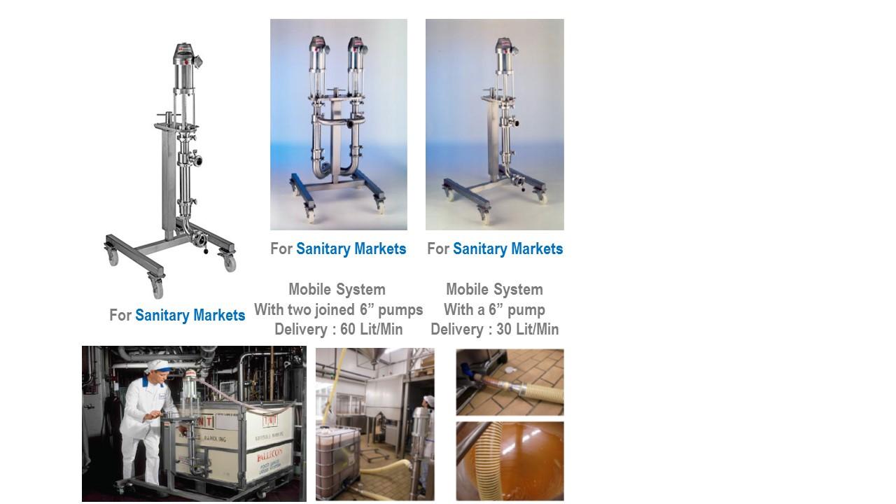 Sanitary Pumps